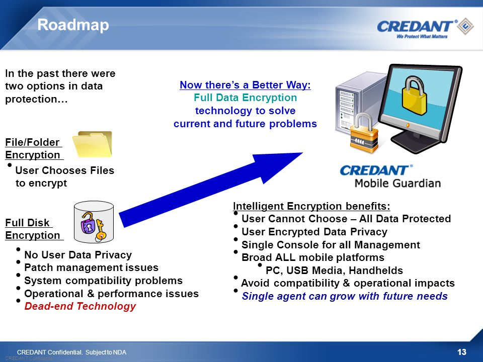 13 CREDANT Confidential. Subject to NDA 13 CREDANT Confidential Roadmap Full Disk Encryption No User Data Privacy Patch management issues System compa