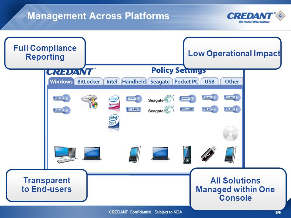 14 CREDANT Confidential. Subject to NDA 14 Management Across Platforms Full Compliance Reporting Low Operational Impact Transparent to End-users All S