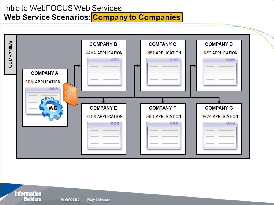 Copyright 2007, Information Builders. Slide 9 Intro to WebFOCUS Web Services Web Service Scenarios: Company to Companies COMPANIES COMPANY A CRM APPLI