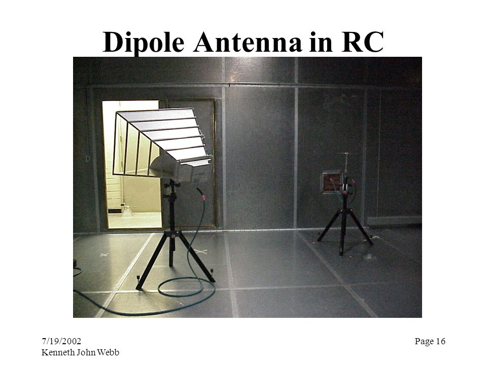 7/19/2002 Kenneth John Webb Page 16 Dipole Antenna in RC