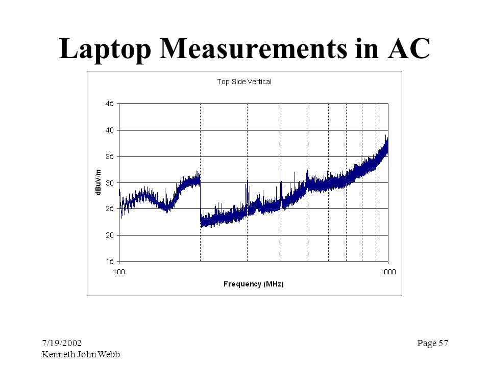 7/19/2002 Kenneth John Webb Page 57 Laptop Measurements in AC