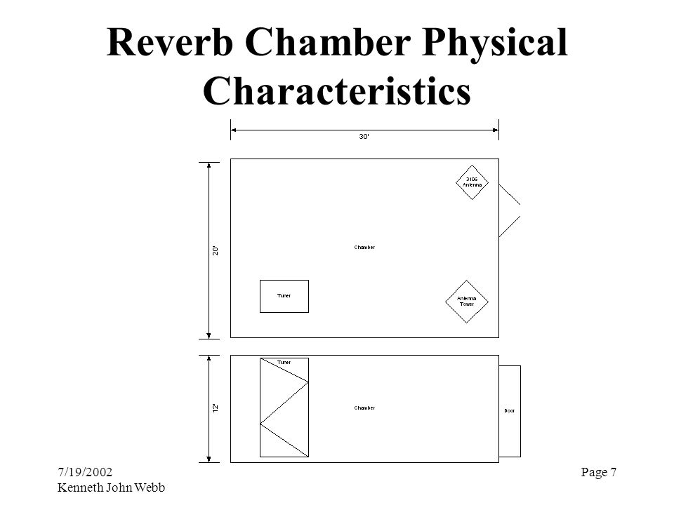 7/19/2002 Kenneth John Webb Page 7 Reverb Chamber Physical Characteristics