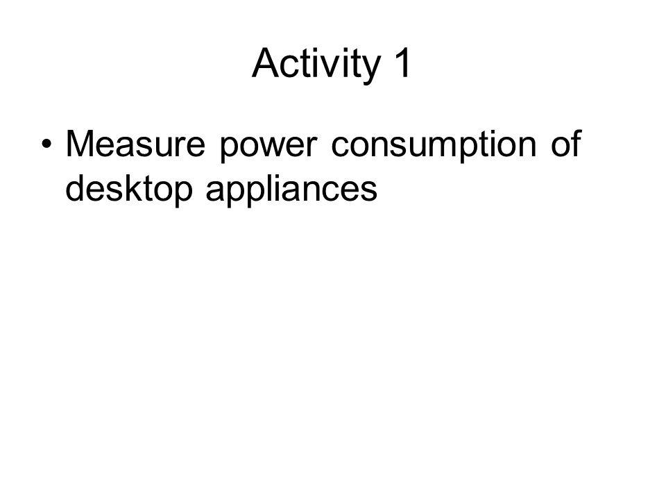 Activity 1 Measure power consumption of desktop appliances