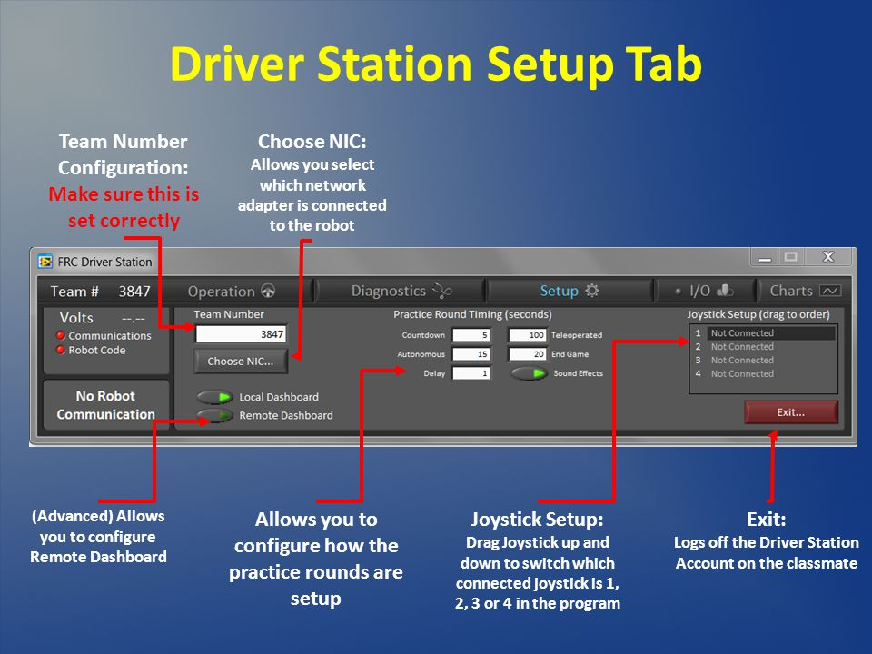 Driver Station Setup Tab (Advanced) Allows you to configure Remote Dashboard Allows you to configure how the practice rounds are setup Team Number Con