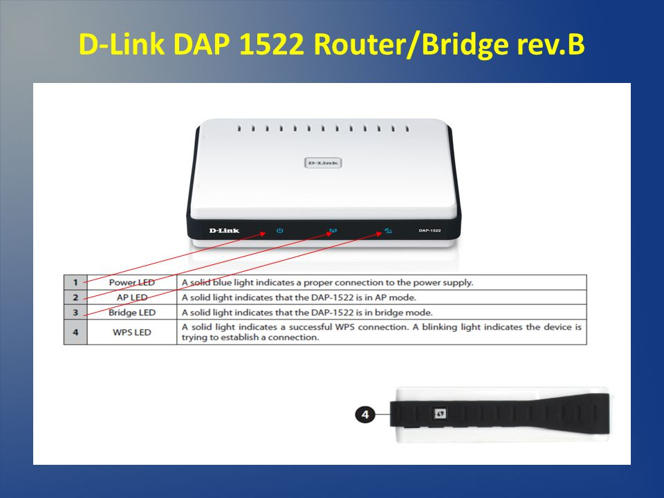 D-Link DAP 1522 Router/Bridge rev.B