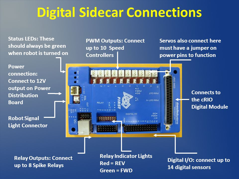 Digital Sidecar Connections PWM Outputs: Connect up to 10 Speed Controllers Relay Outputs: Connect up to 8 Spike Relays Connects to the cRIO Digital M