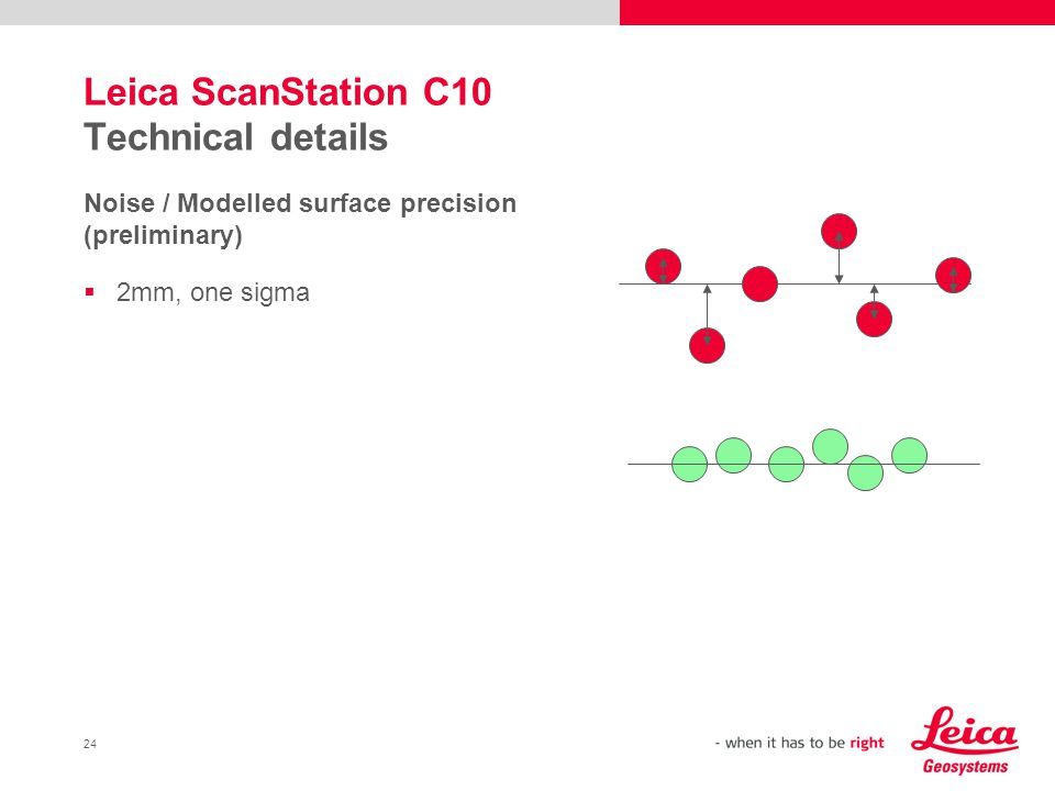 24 Leica ScanStation C10 Technical details Noise / Modelled surface precision (preliminary) 2mm, one sigma