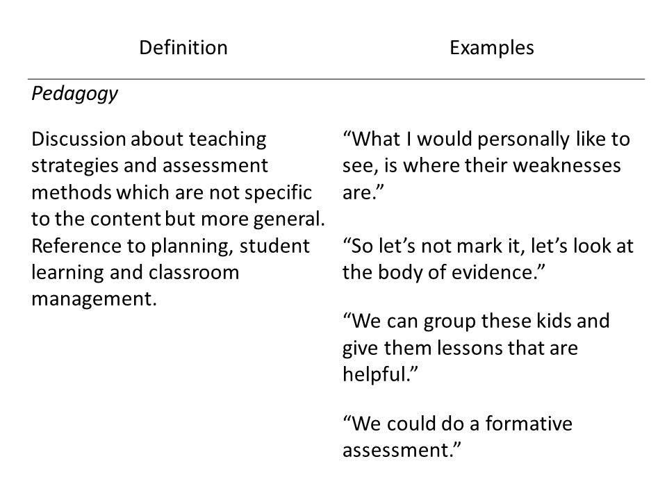 DefinitionExamples Pedagogy Discussion about teaching strategies and assessment methods which are not specific to the content but more general.