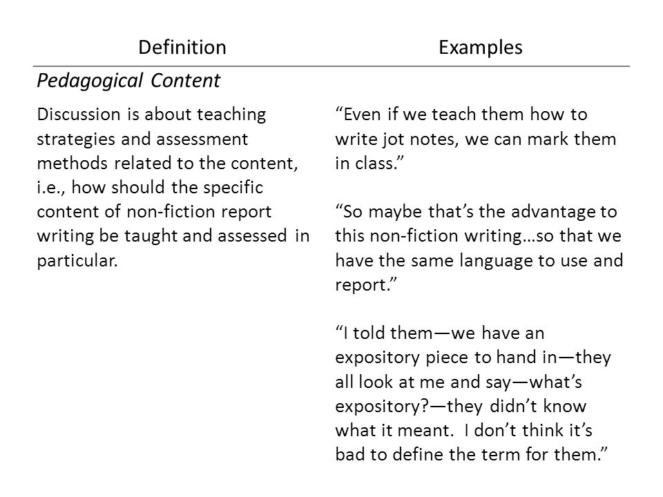 DefinitionExamples Pedagogical Content Discussion is about teaching strategies and assessment methods related to the content, i.e., how should the specific content of non-fiction report writing be taught and assessed in particular.