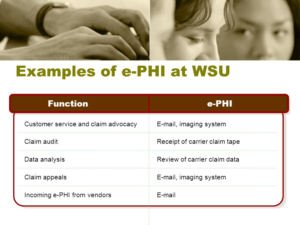 Examples of e-PHI at WSU Customer service and claim advocacy Claim audit Data analysis Claim appeals Incoming e-PHI from vendors E-mail, imaging system Receipt of carrier claim tape Review of carrier claim data E-mail, imaging system E-mail Functione-PHI