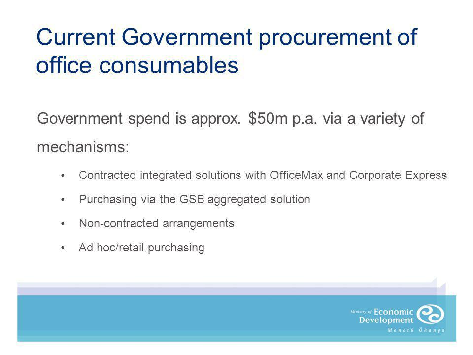 Current Government procurement of office consumables Government spend is approx.