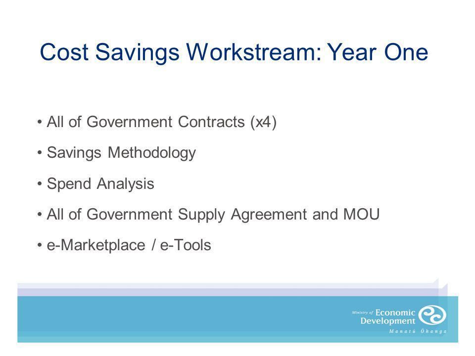 Cost Savings Workstream: Year One All of Government Contracts (x4) Savings Methodology Spend Analysis All of Government Supply Agreement and MOU e-Marketplace / e-Tools
