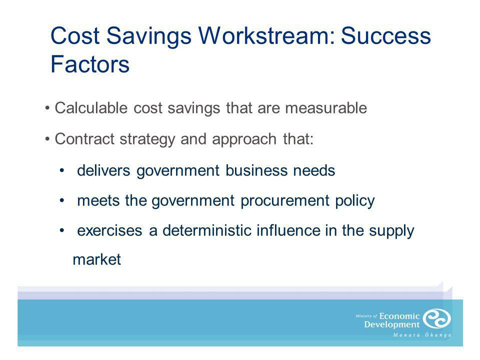 Acceptable quality standards, fit for purpose Risks mitigated and managed appropriately Supplier relationships appropriately managed Effective measures of success (cost saving, quality service, sustainability) Transparency Cost Savings Workstream: Success Factors (continued)