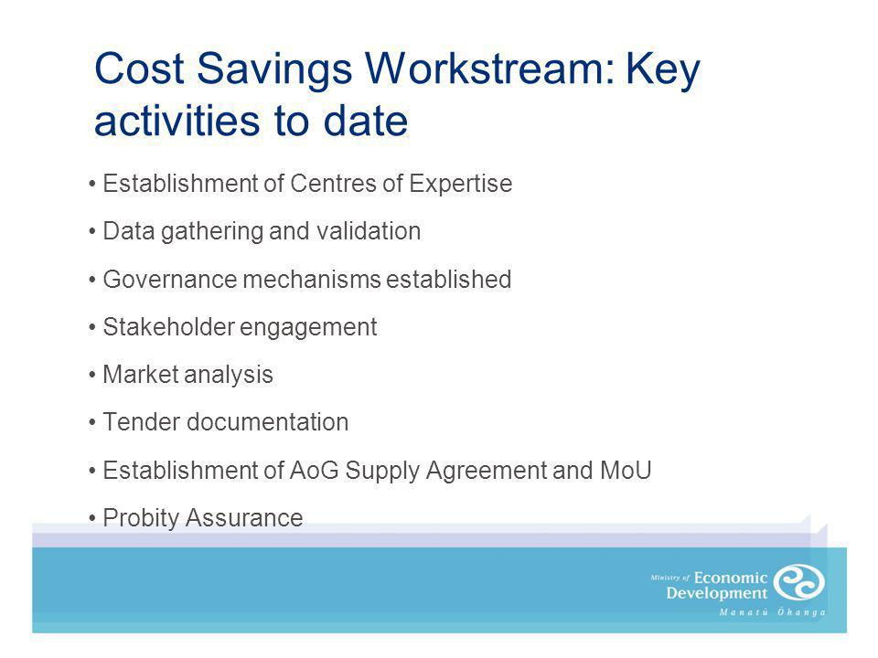 Cost Savings Workstream: Key activities to date Establishment of Centres of Expertise Data gathering and validation Governance mechanisms established Stakeholder engagement Market analysis Tender documentation Establishment of AoG Supply Agreement and MoU Probity Assurance