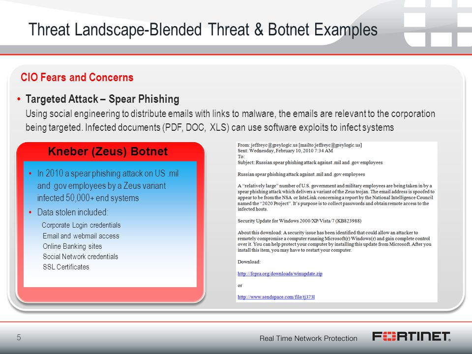 Threat Landscape-Blended Threat & Botnet Examples Targeted Attack – Spear Phishing Using social engineering to distribute emails with links to malware, the emails are relevant to the corporation being targeted.