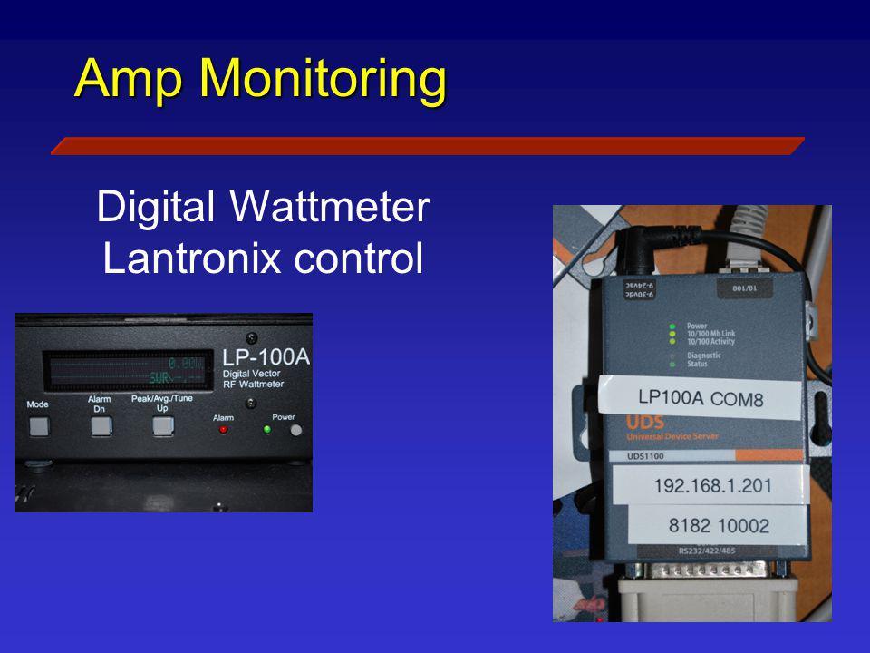 Amp Monitoring Digital Wattmeter Lantronix control Inhibits Amp For SWR>2:1