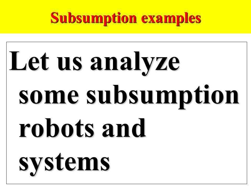 Design by Composition An example system - robot –components: bumper sonar joystick wheels AUTO MANUAL sonar bumper wheels joystick