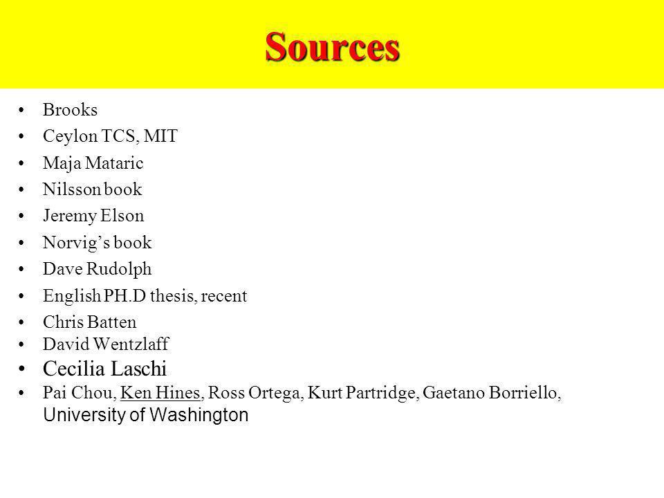 Sources Brooks Ceylon TCS, MIT Maja Mataric Nilsson book Jeremy Elson Norvigs book Dave Rudolph English PH.D thesis, recent Chris Batten David Wentzla