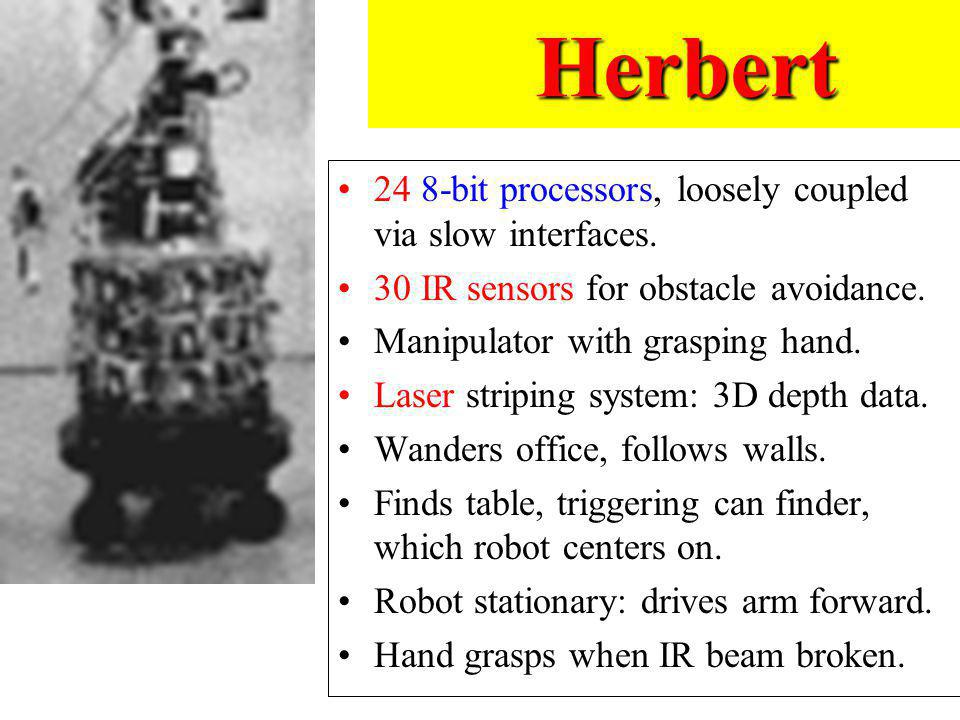 Herbert Herbert 24 8-bit processors, loosely coupled via slow interfaces. 30 IR sensors for obstacle avoidance. Manipulator with grasping hand. Laser