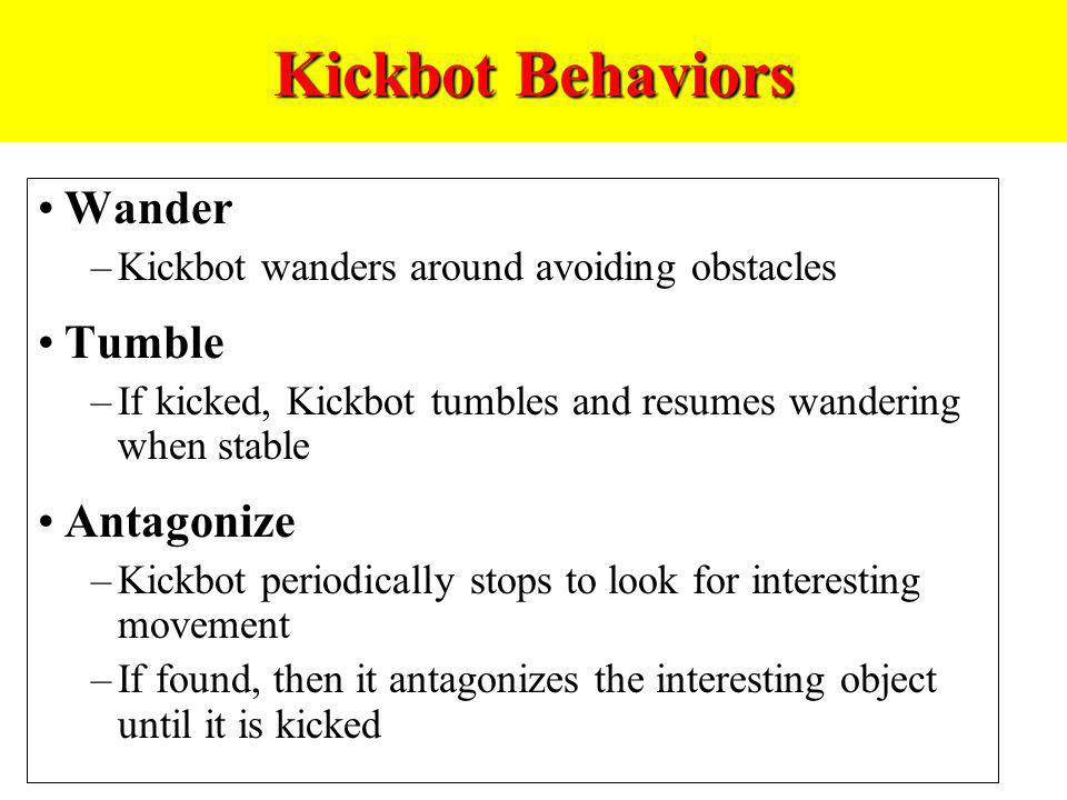 Kickbot Behaviors Wander –Kickbot wanders around avoiding obstacles Tumble –If kicked, Kickbot tumbles and resumes wandering when stable Antagonize –K