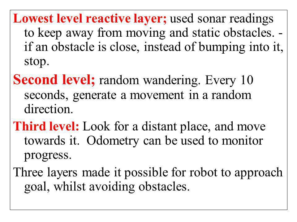 Sensors Sensors in Kickbot