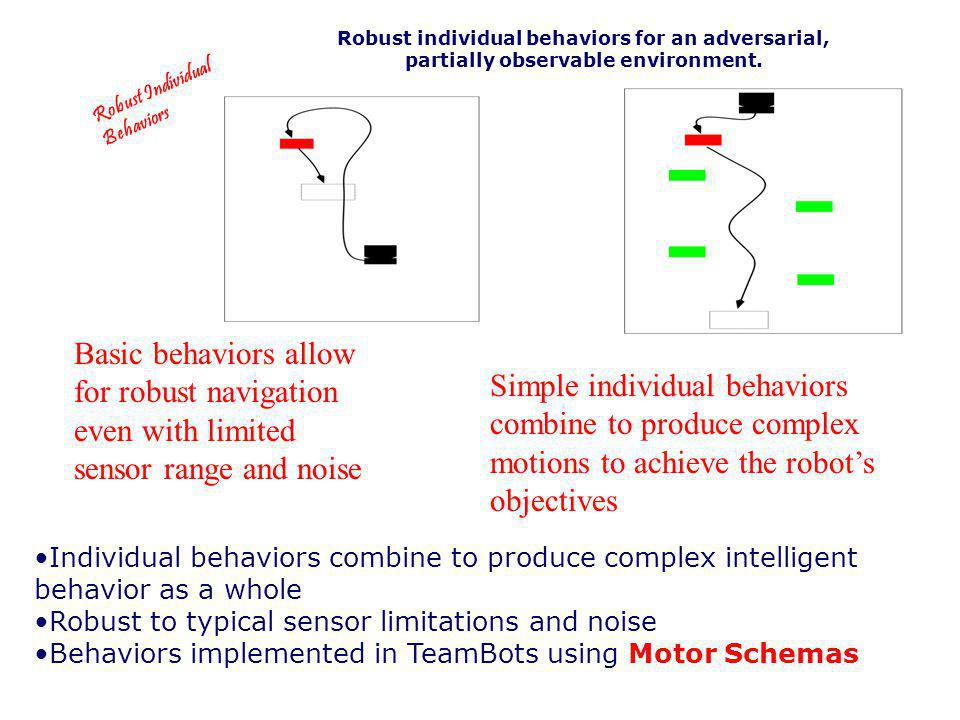 Robust Individual Behaviors Robust individual behaviors for an adversarial, partially observable environment. Individual behaviors combine to produce