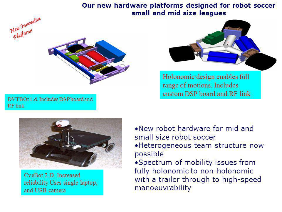 New Innovative Platforms New robot hardware for mid and small size robot soccer Heterogeneous team structure now possible Spectrum of mobility issues
