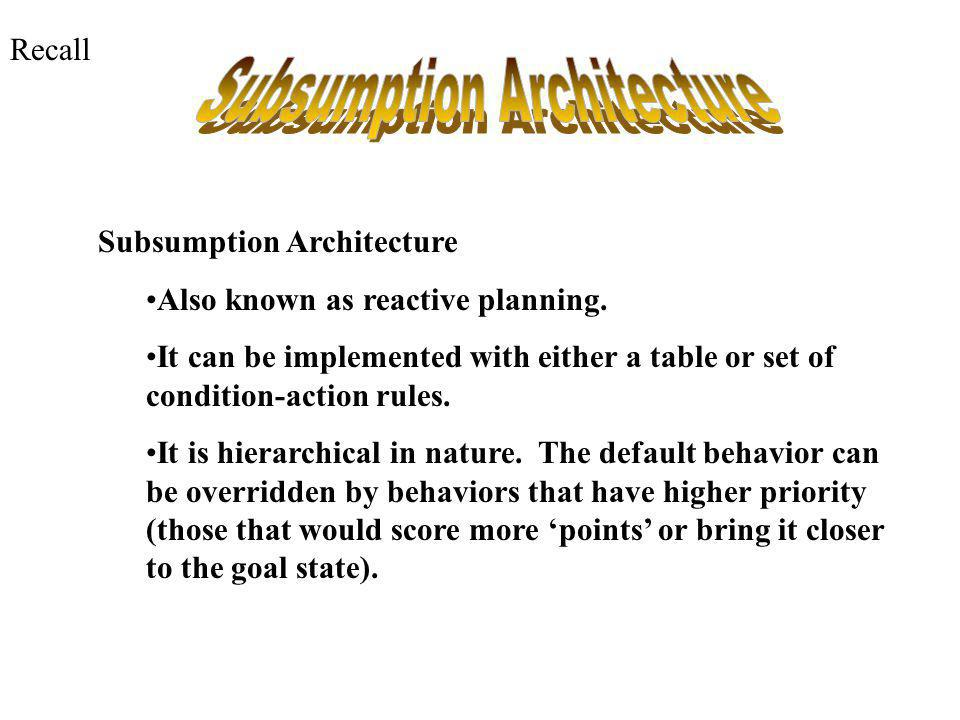 Subsumption Architecture Also known as reactive planning. It can be implemented with either a table or set of condition-action rules. It is hierarchic