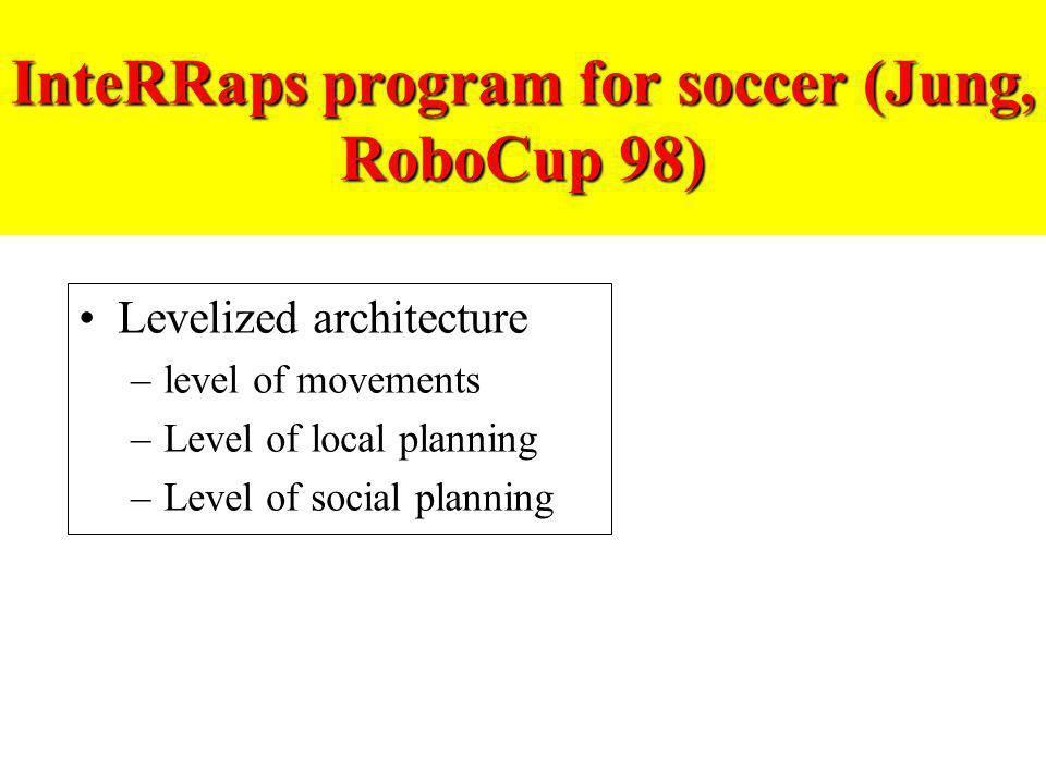 InteRRaps program for soccer (Jung, RoboCup 98) Levelized architecture –level of movements –Level of local planning –Level of social planning