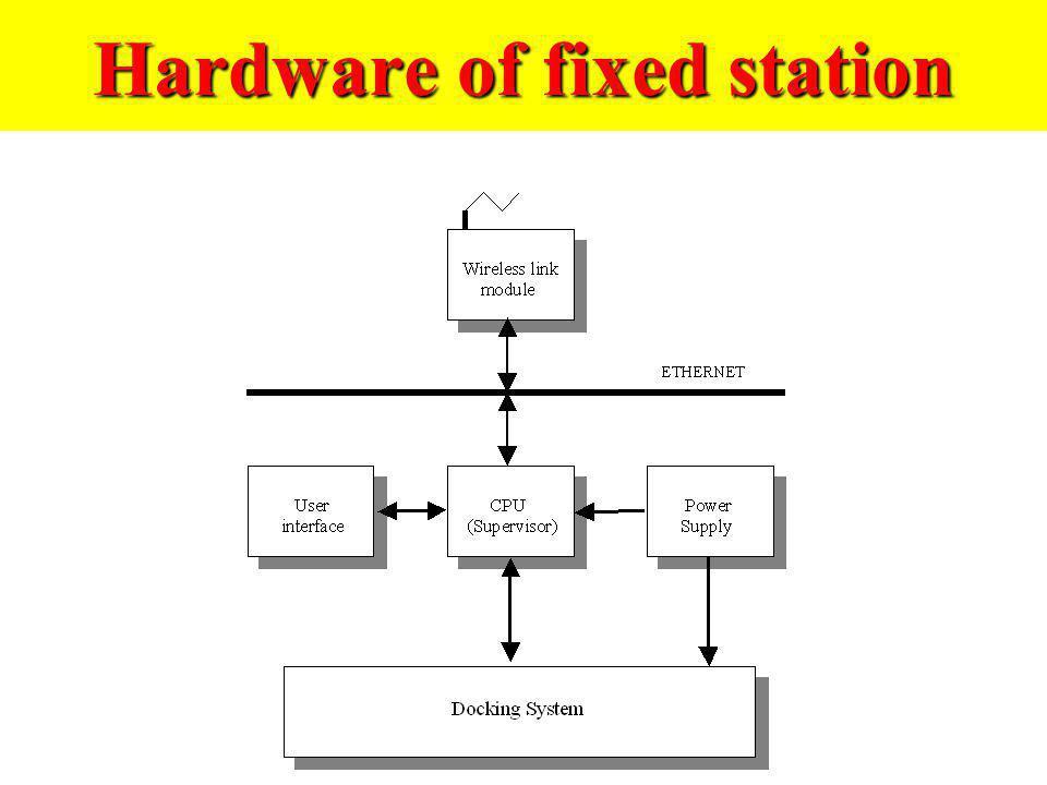 Hardware of fixed station