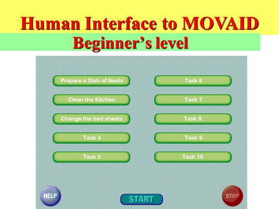 Beginner level Beginners level