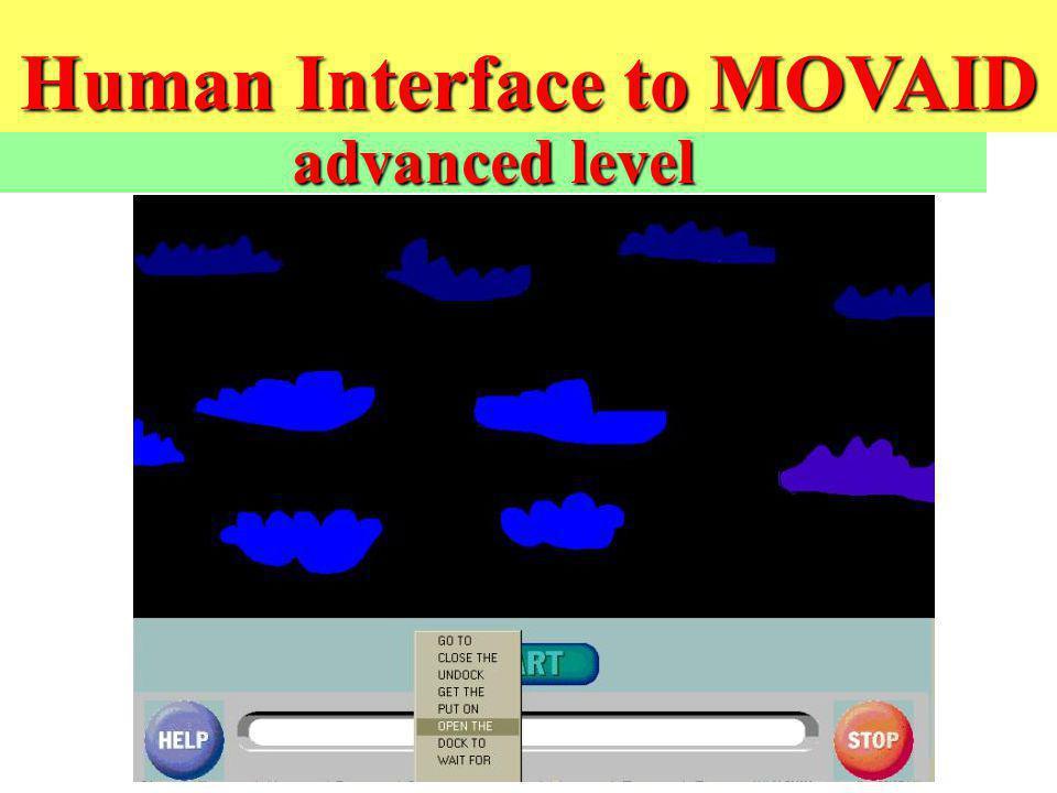 advanced level Human Interface to MOVAID