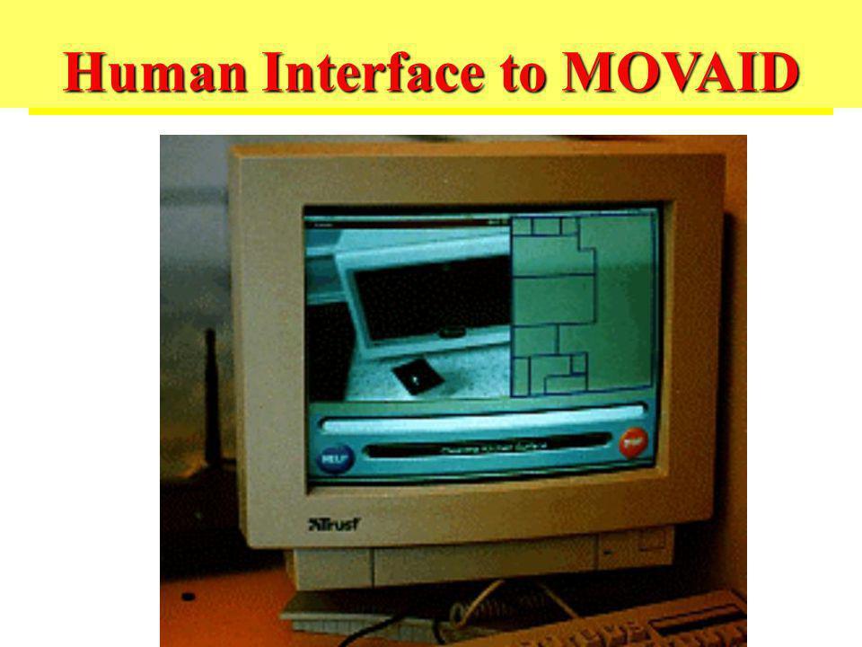 Linterfaccia utente di MOVAID Human Interface to MOVAID