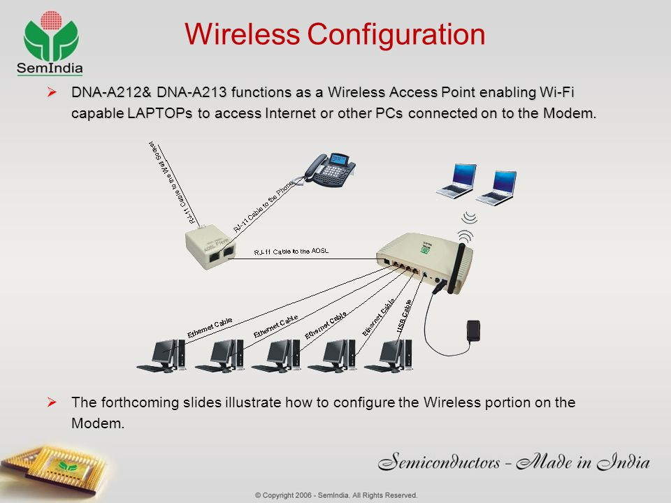 Wireless Configuration DNA-A212& DNA-A213 functions as a Wireless Access Point enabling Wi-Fi capable LAPTOPs to access Internet or other PCs connecte