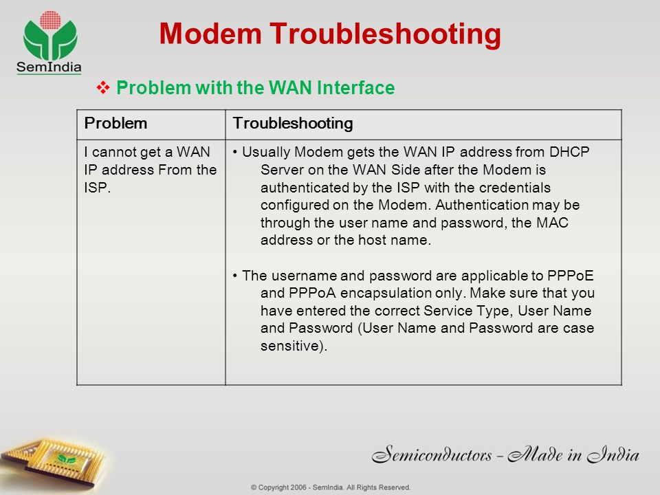 Modem Troubleshooting ProblemTroubleshooting I cannot get a WAN IP address From the ISP. Usually Modem gets the WAN IP address from DHCP Server on the