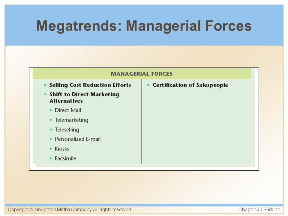 Copyright © Houghton Mifflin Company. All rights reserved. Chapter 2   Slide 11 Megatrends: Managerial Forces