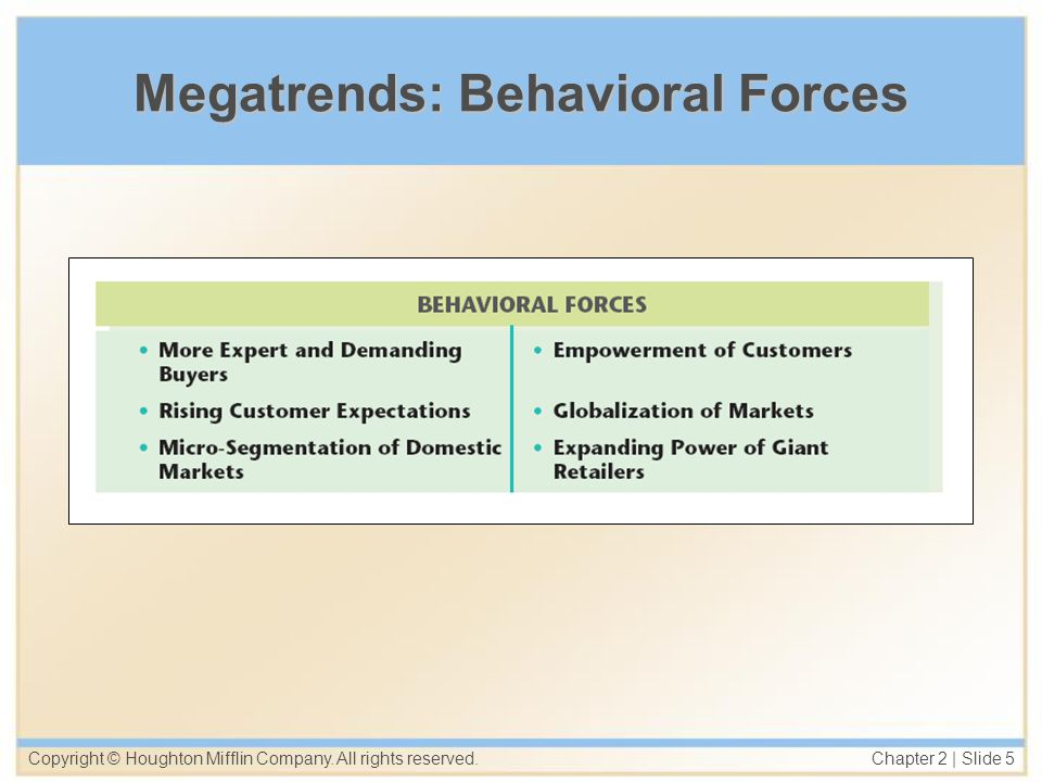 Copyright © Houghton Mifflin Company. All rights reserved. Chapter 2   Slide 5 Megatrends: Behavioral Forces