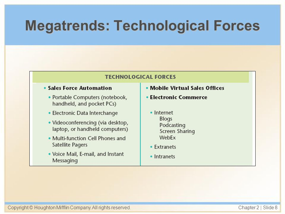 Copyright © Houghton Mifflin Company. All rights reserved. Chapter 2   Slide 8 Megatrends: Technological Forces