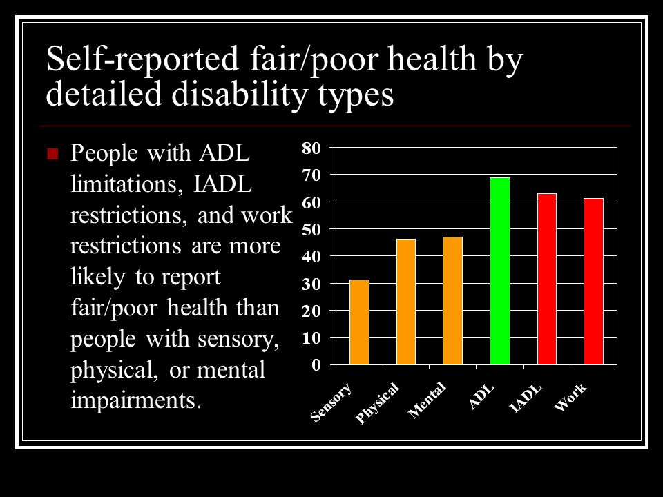 Self-reported fair/poor health by detailed disability types People with ADL limitations, IADL restrictions, and work restrictions are more likely to r