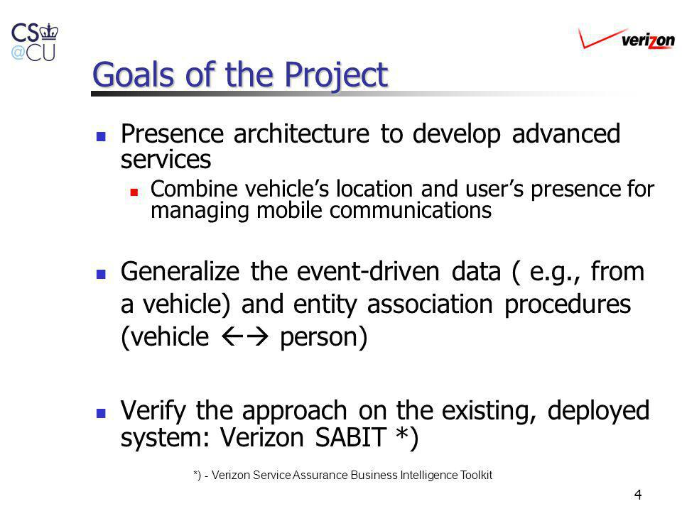 4 Goals of the Project Presence architecture to develop advanced services Combine vehicles location and users presence for managing mobile communications Generalize the event-driven data ( e.g., from a vehicle) and entity association procedures (vehicle person) Verify the approach on the existing, deployed system: Verizon SABIT *) *) - Verizon Service Assurance Business Intelligence Toolkit