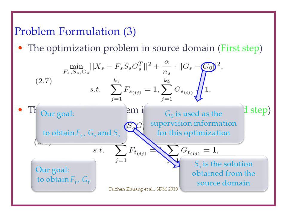Problem Formulation (3) The optimization problem in source domain (First step) The optimization problem in target domain (Second step) Fuzhen Zhuang e