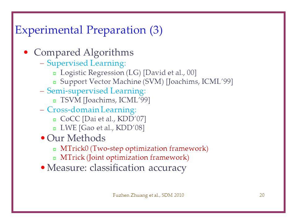 Experimental Preparation (3) Compared Algorithms –Supervised Learning: Logistic Regression (LG) [David et al., 00] Support Vector Machine (SVM) [Joach