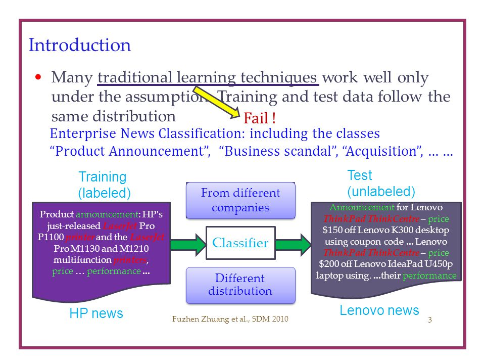 Introduction Many traditional learning techniques work well only under the assumption: Training and test data follow the same distribution Fuzhen Zhua