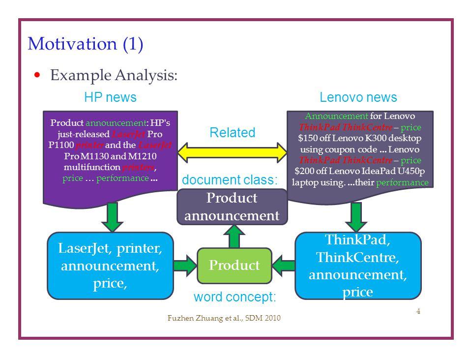 Motivation (1) Example Analysis: Fuzhen Zhuang et al., SDM 2010 Product announcement: HP's just-released LaserJet Pro P1100 printer and the LaserJet P
