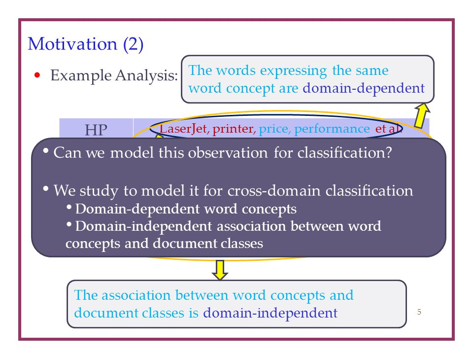 Motivation (3) Example Analysis: Fuzhen Zhuang et al., SDM 2010 Product announcement: HP s just-released LaserJet Pro P1100 printer and the LaserJet Pro M1130 and M1210 multifunction printers, price … performance...