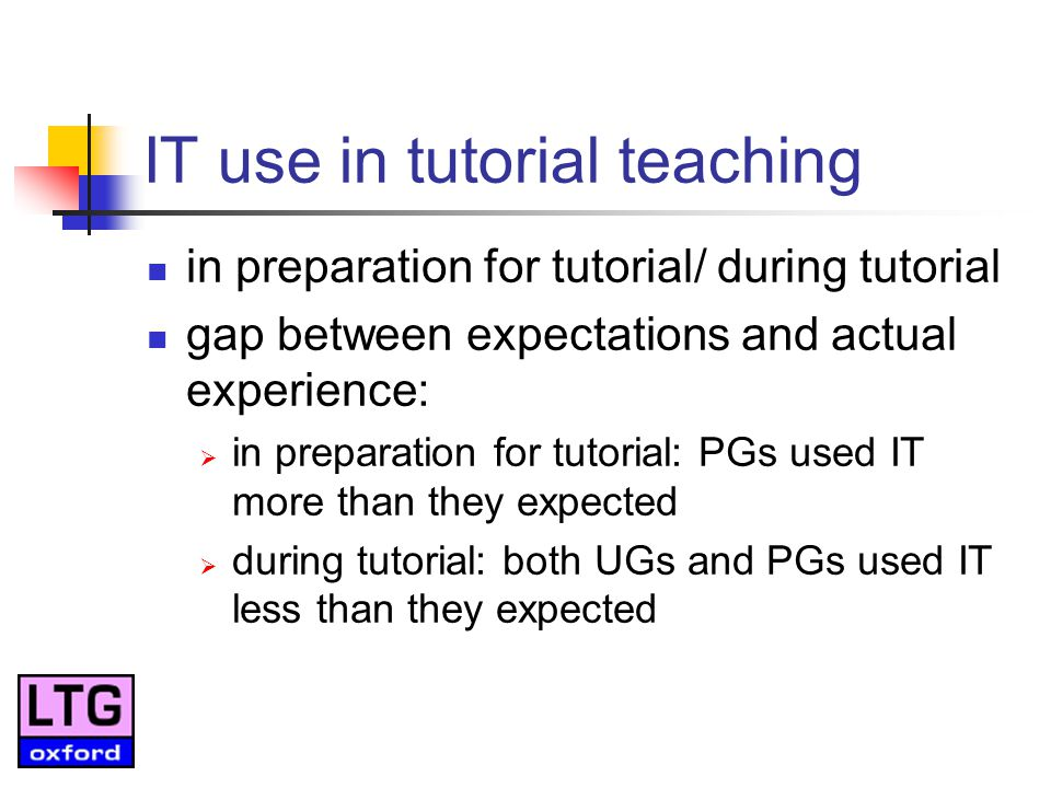 IT use in tutorial teaching in preparation for tutorial/ during tutorial gap between expectations and actual experience: in preparation for tutorial: PGs used IT more than they expected during tutorial: both UGs and PGs used IT less than they expected