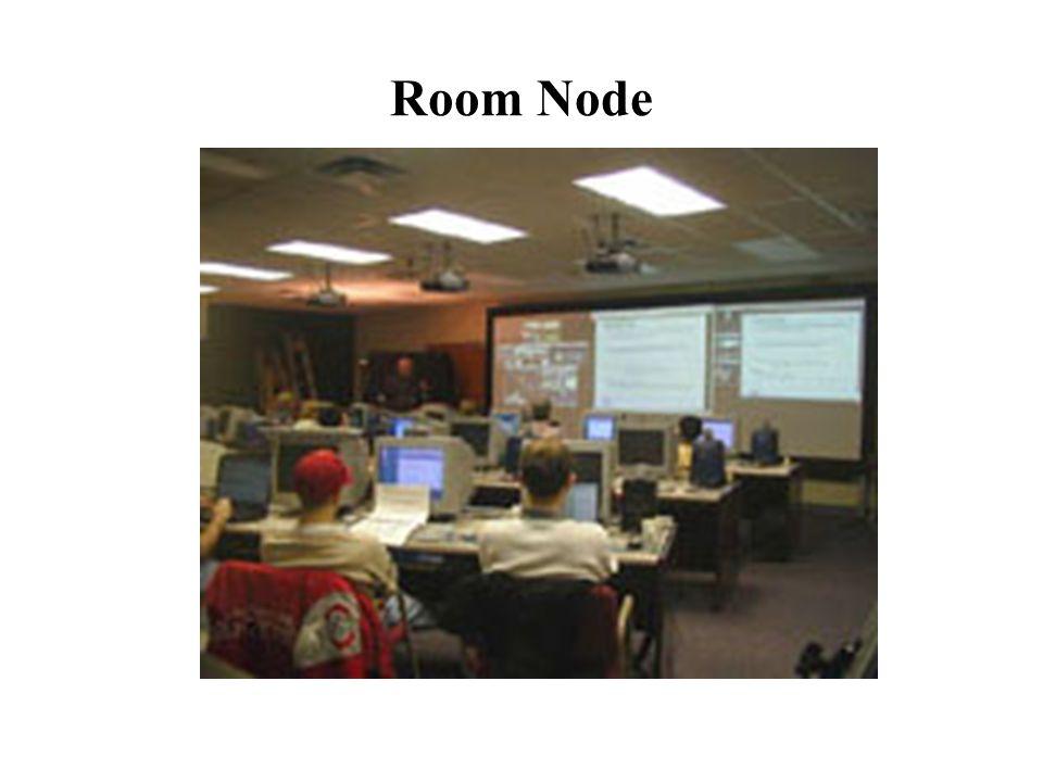 Room Node