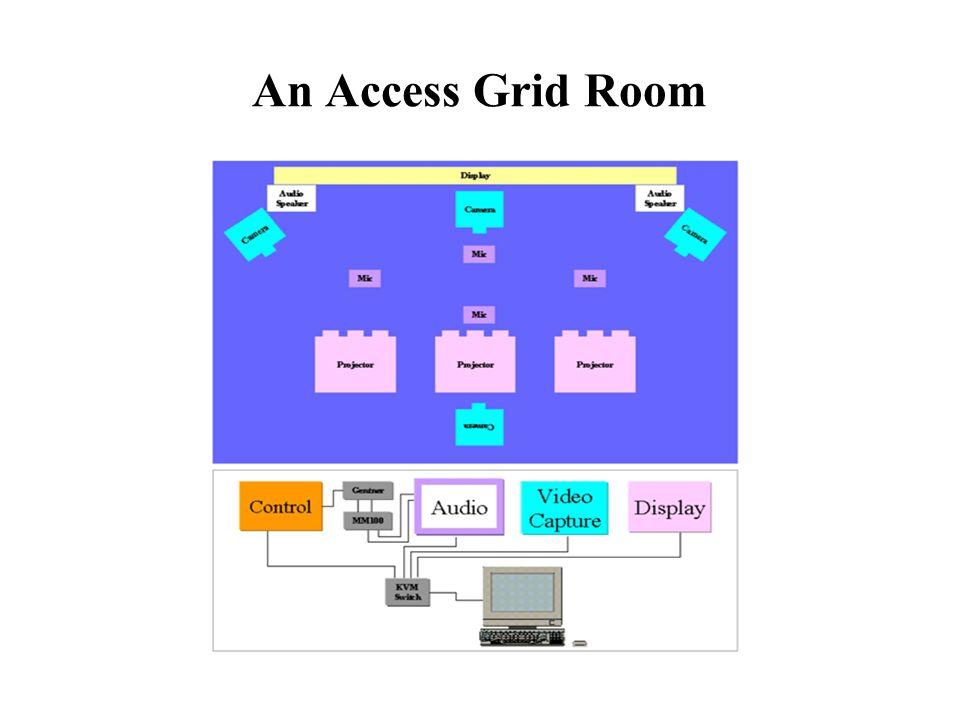 An Access Grid Room