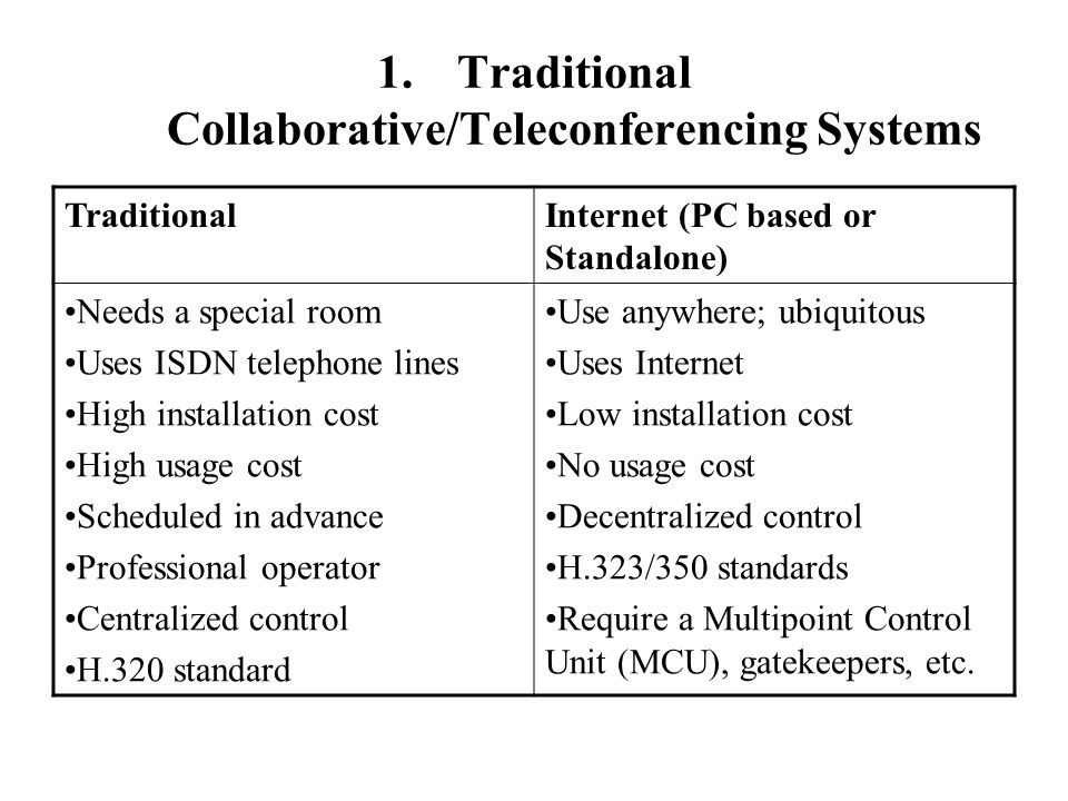 1.Traditional Collaborative/Teleconferencing Systems TraditionalInternet (PC based or Standalone) Needs a special room Uses ISDN telephone lines High