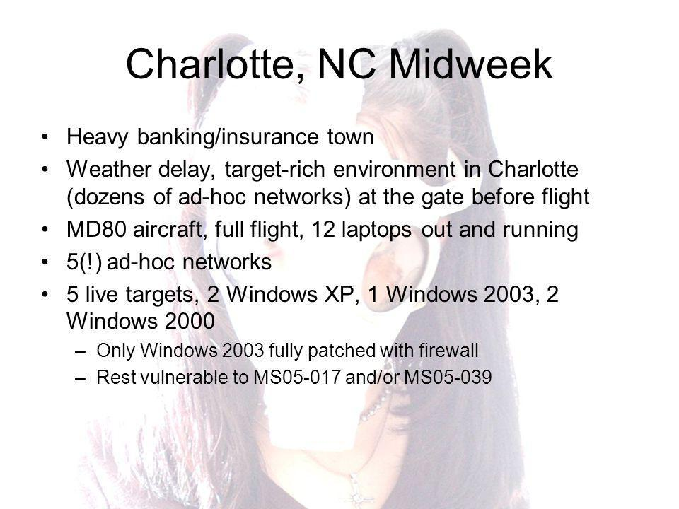 Charlotte, NC Midweek Heavy banking/insurance town Weather delay, target-rich environment in Charlotte (dozens of ad-hoc networks) at the gate before flight MD80 aircraft, full flight, 12 laptops out and running 5(!) ad-hoc networks 5 live targets, 2 Windows XP, 1 Windows 2003, 2 Windows 2000 –Only Windows 2003 fully patched with firewall –Rest vulnerable to MS05-017 and/or MS05-039